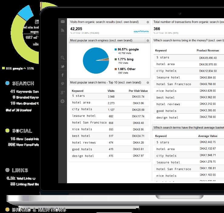 hotelRSV Analytics tools