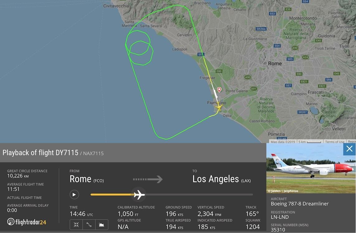 Norwegian DY7115 flight path over Rome