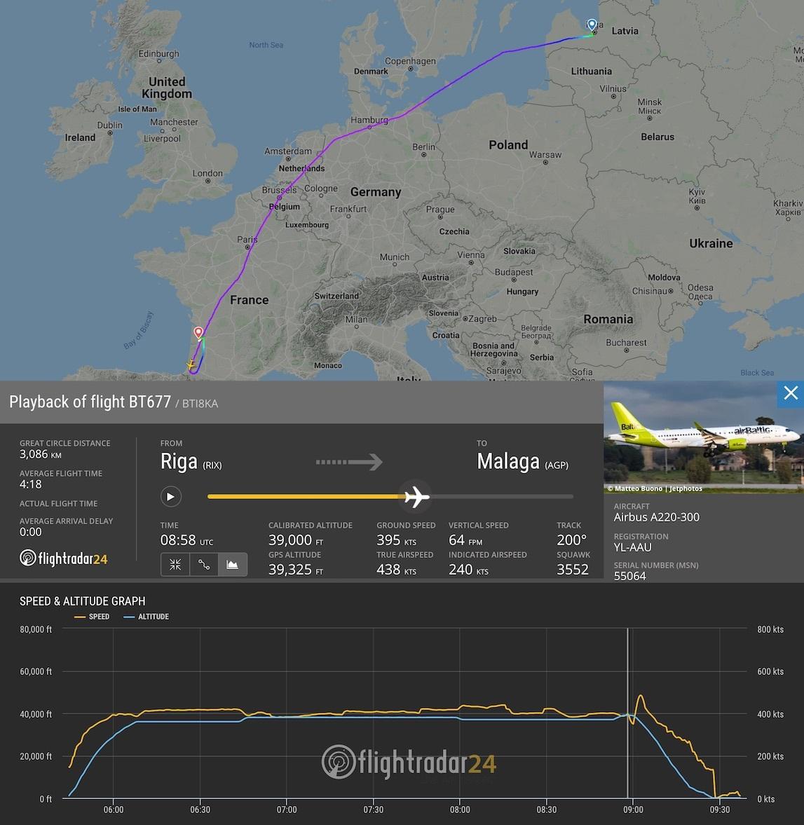 Air Baltic BT677 flight path