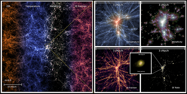 Evolving the Early Universe in 24 Hours