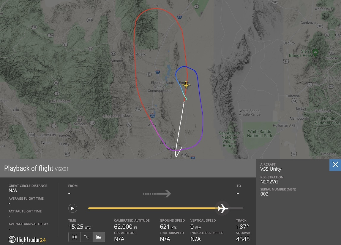 Flight path of VGX01