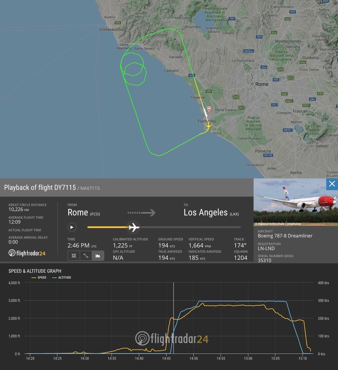 Norwegian 787 LN-LND flight path over Rome