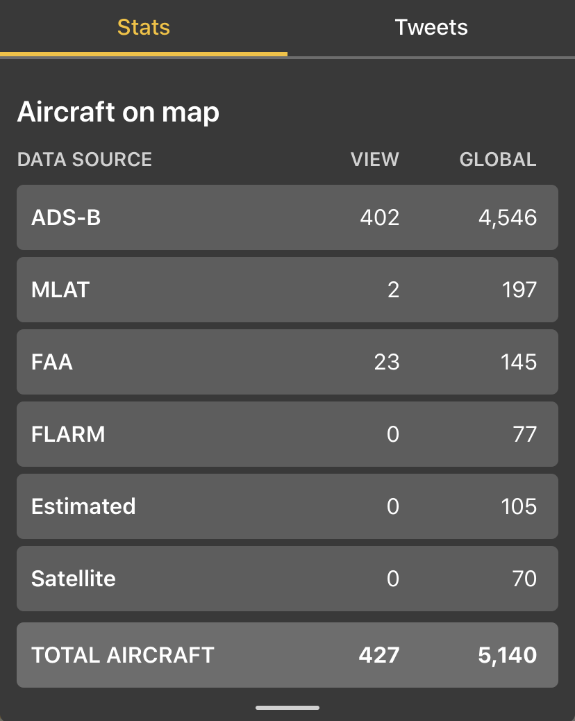 New tracking statistics panel in the Flightradar24 apps