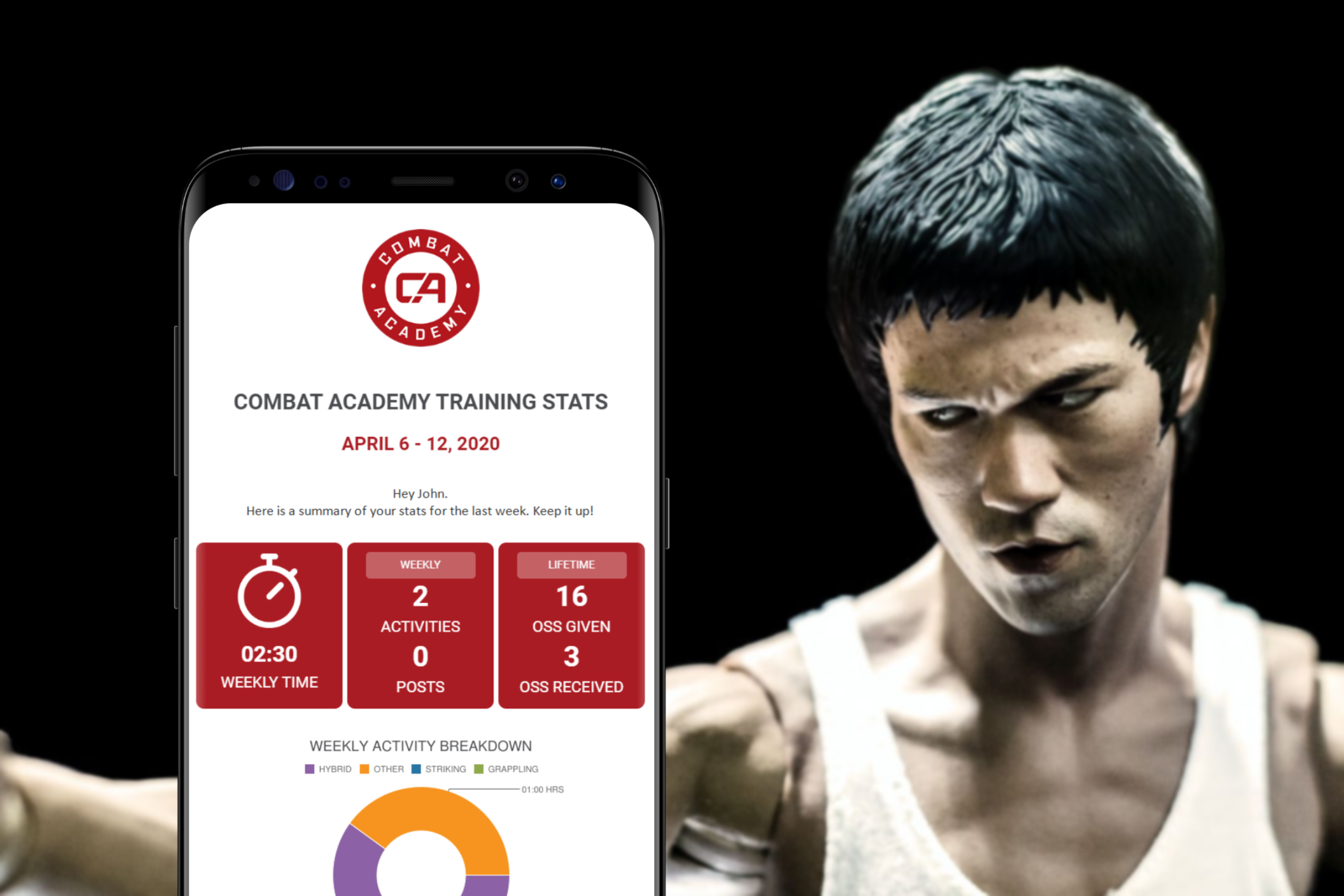Weekly email stats from Combat Academy