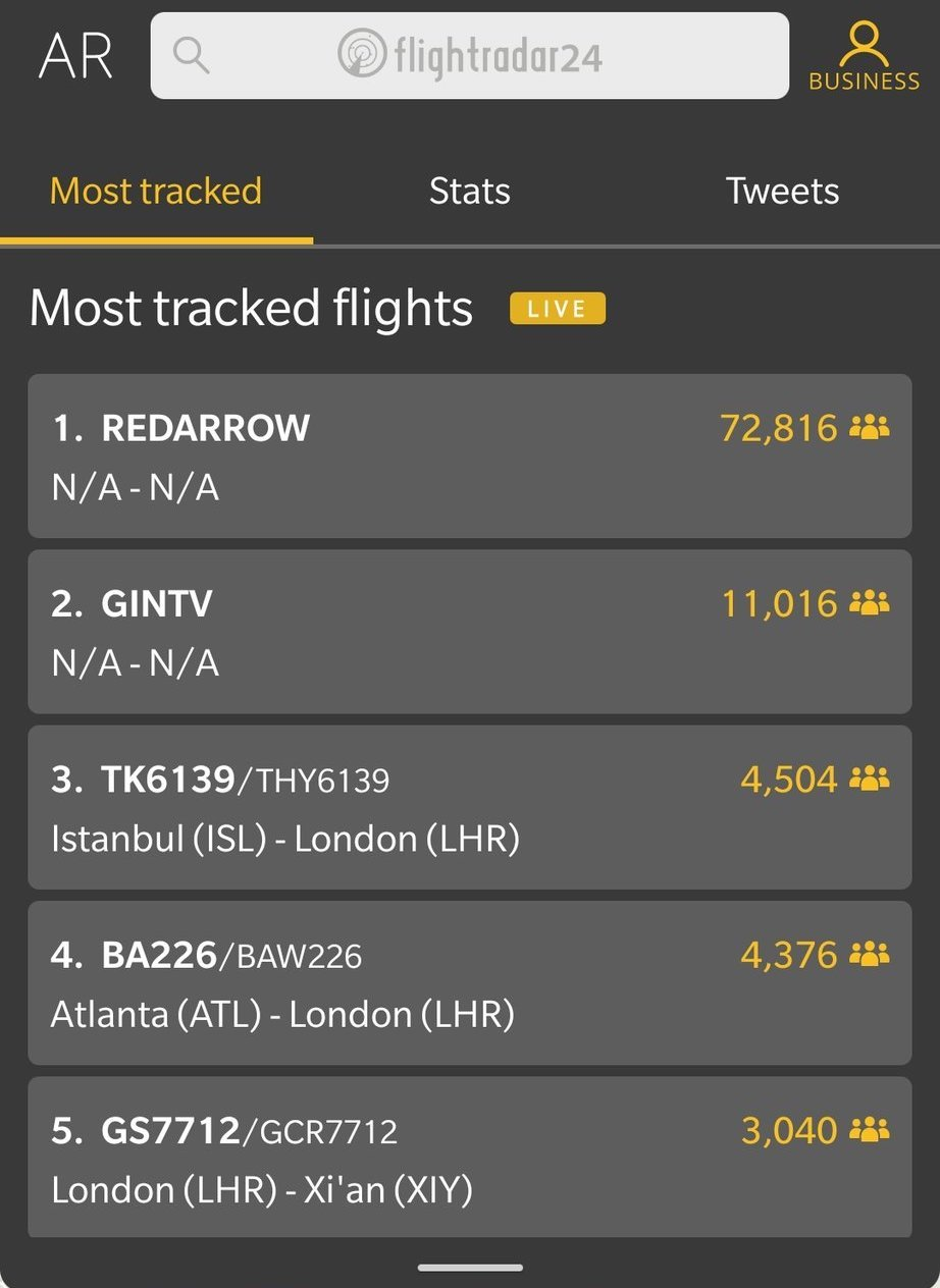 Most tracked flights feature